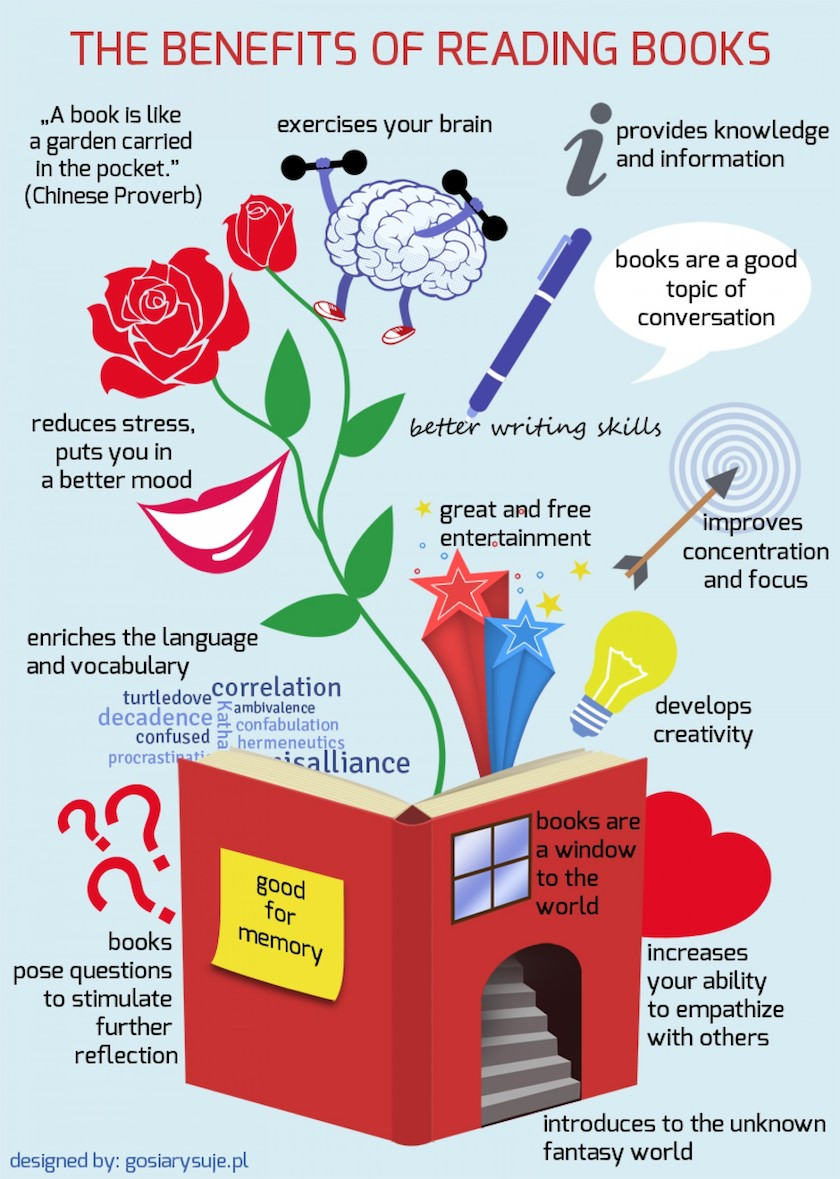 The-benefits-of-reading-infographic