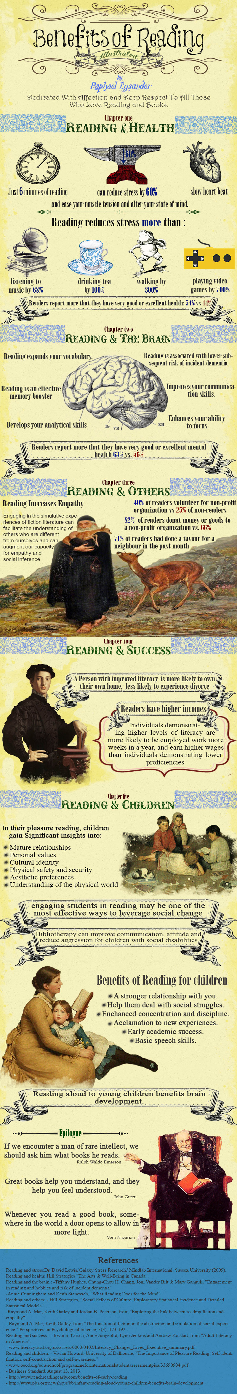 The_Benefits_of_Reading