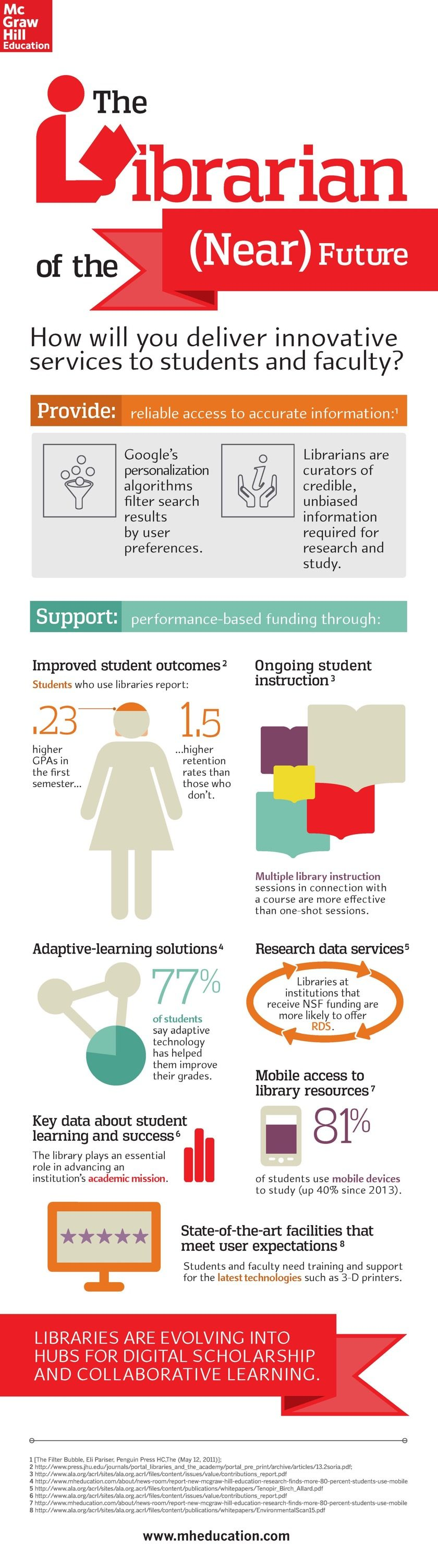 the-changing-role-of-the-modern-librarian-full-infographic-840x3006